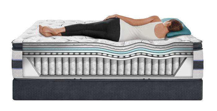 best-hybrid-mattress